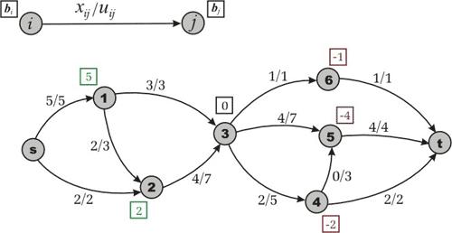 Figure 1_2