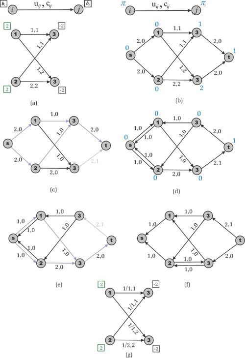 Figure 2_5