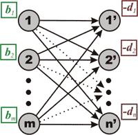 Figure_3_2
