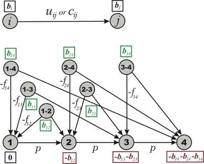 topcoder data science tutorials pdf